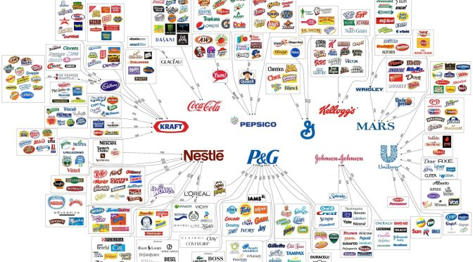 10 Ethical Brands Owned by Big Corporations