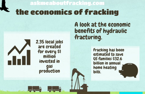 benefits of fracking
