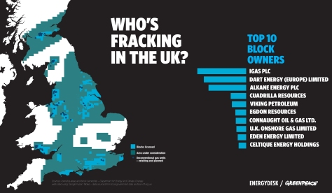 whosfrackingintheuk