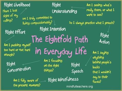everyday eightfold path